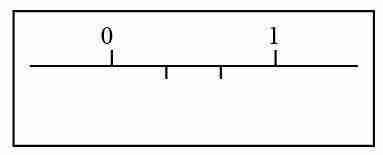 Dividimos la recta en tres partes