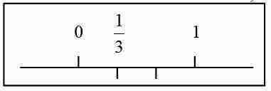 Un tercio representado en la recta.