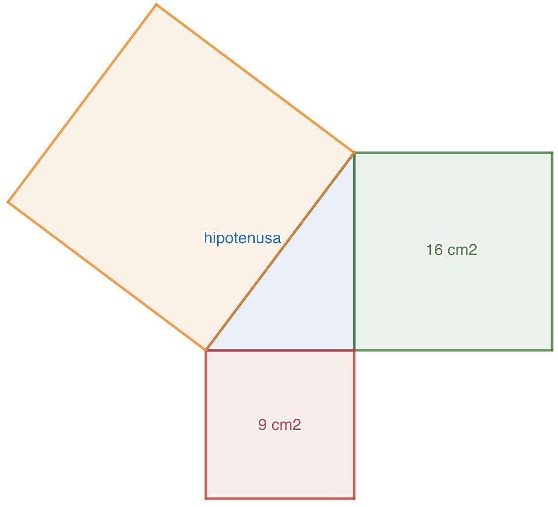 SM Savia Tema 13 - Ejercicio 65 - Ejercicios resueltos del Teorema de Pitágoras